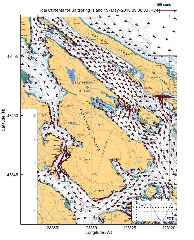 Tidal Current Model Round Saltspring